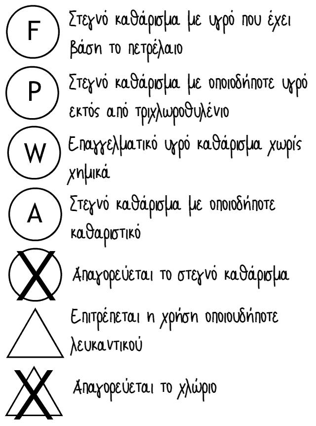 εξειδικευμένα σύμβολα για τον καθαρισμό των ρούχων
