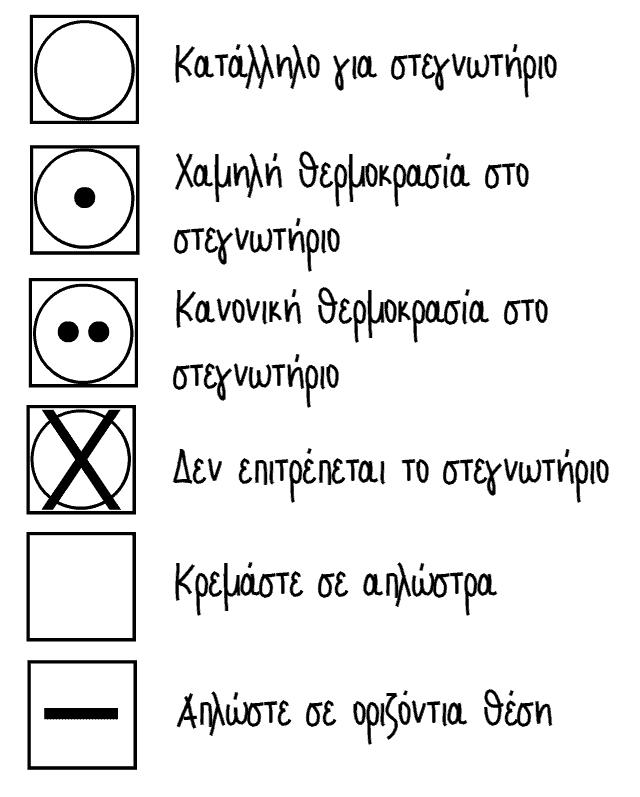 σύμβολα στεγνώματος ρούχων